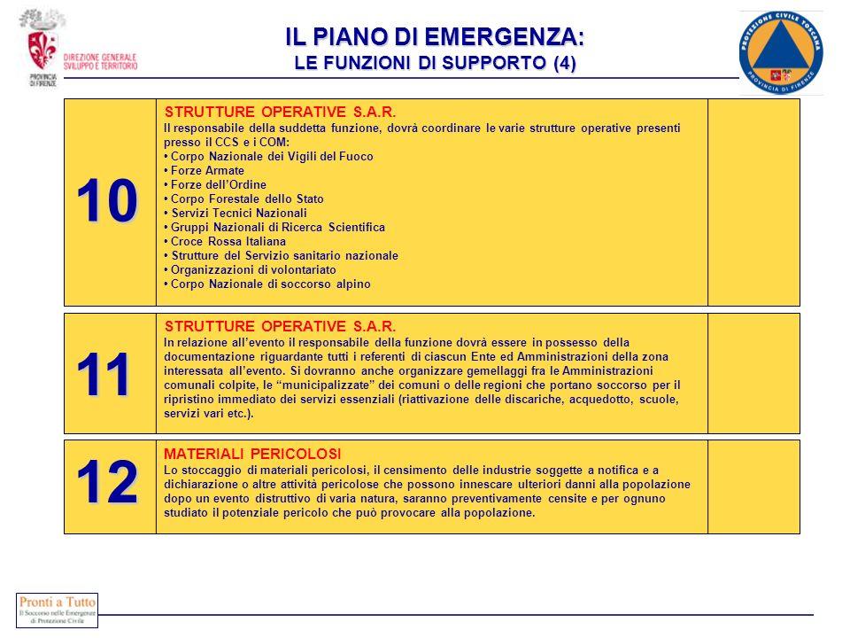 IL PIANO DI EMERGENZA: LE FUNZIONI DI SUPPORTO (4) STRUTTURE OPERATIVE S.A.R. Il responsabile della suddetta funzione, dovrà coordinare le varie strut