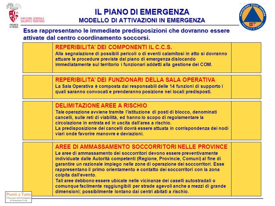 IL PIANO DI EMERGENZA MODELLO DI ATTIVAZIONI IN EMERGENZA Esse rappresentano le immediate predisposizioni che dovranno essere attivate dal centro coor