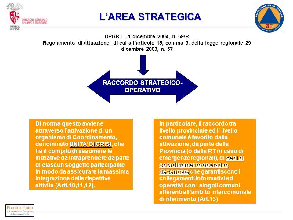 LAREA STRATEGICA DPGRT - 1 dicembre 2004, n. 69/R Regolamento di attuazione, di cui allarticolo 15, comma 3, della legge regionale 29 dicembre 2003, n