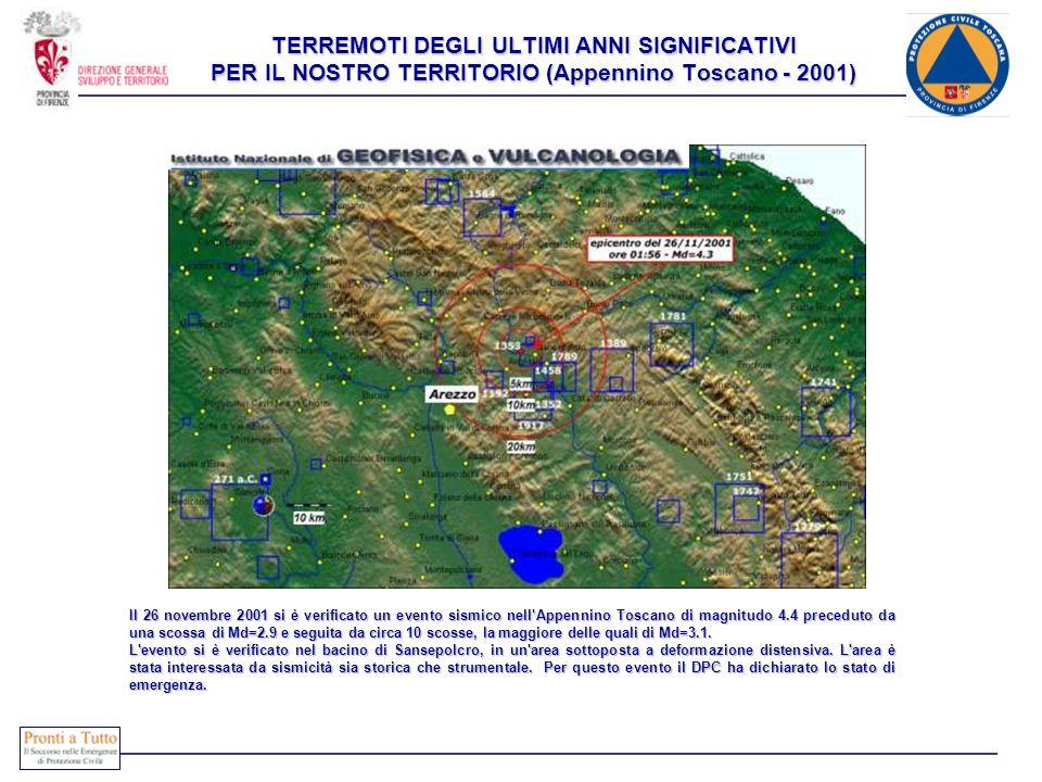TERREMOTI DEGLI ULTIMI ANNI SIGNIFICATIVI PER IL NOSTRO TERRITORIO (Appennino Toscano - 2001) La Rete Sismica Centralizzata dellâIstituto Nazionale di