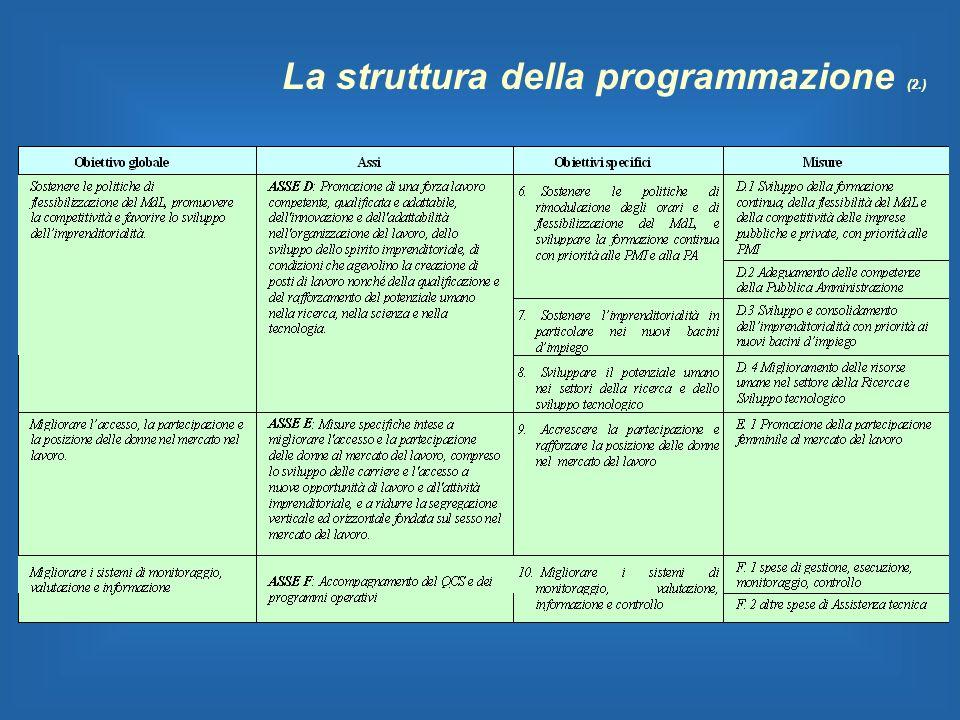 La struttura della programmazione (2.)