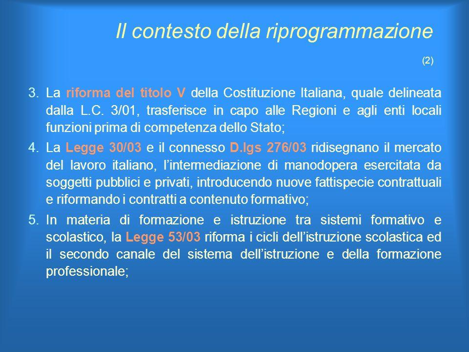Il contesto della riprogrammazione (2) 3.La riforma del titolo V della Costituzione Italiana, quale delineata dalla L.C.