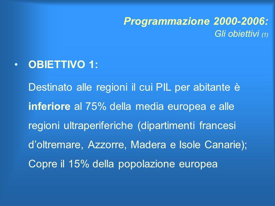 Programmazione 2000-2006: Gli obiettivi (1) OBIETTIVO 1: Destinato alle regioni il cui PIL per abitante è inferiore al 75% della media europea e alle regioni ultraperiferiche (dipartimenti francesi doltremare, Azzorre, Madera e Isole Canarie); Copre il 15% della popolazione europea