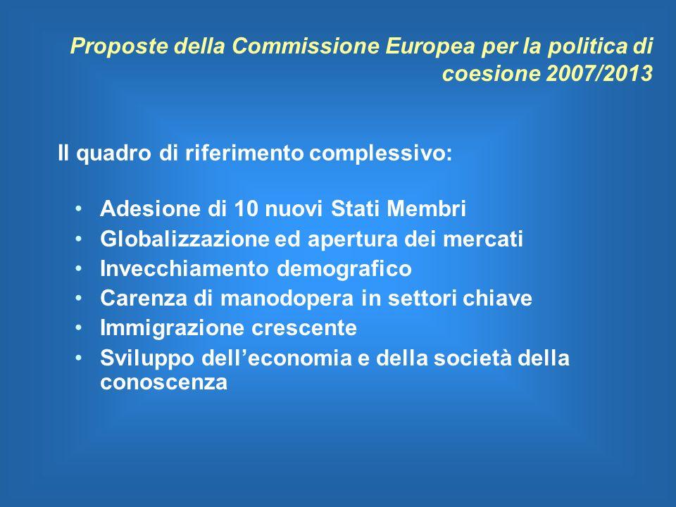 Adesione di 10 nuovi Stati Membri Globalizzazione ed apertura dei mercati Invecchiamento demografico Carenza di manodopera in settori chiave Immigrazione crescente Sviluppo delleconomia e della società della conoscenza Il quadro di riferimento complessivo: Proposte della Commissione Europea per la politica di coesione 2007/2013