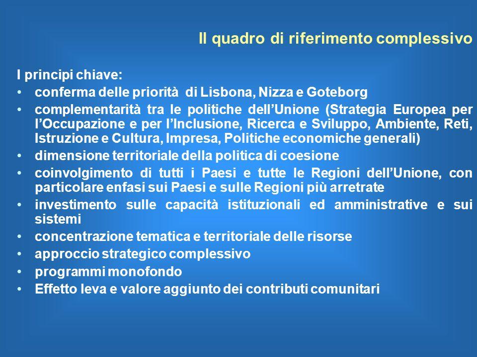 Il quadro di riferimento complessivo I principi chiave: conferma delle priorità di Lisbona, Nizza e Goteborg complementarità tra le politiche dellUnione (Strategia Europea per lOccupazione e per lInclusione, Ricerca e Sviluppo, Ambiente, Reti, Istruzione e Cultura, Impresa, Politiche economiche generali) dimensione territoriale della politica di coesione coinvolgimento di tutti i Paesi e tutte le Regioni dellUnione, con particolare enfasi sui Paesi e sulle Regioni più arretrate investimento sulle capacità istituzionali ed amministrative e sui sistemi concentrazione tematica e territoriale delle risorse approccio strategico complessivo programmi monofondo Effetto leva e valore aggiunto dei contributi comunitari