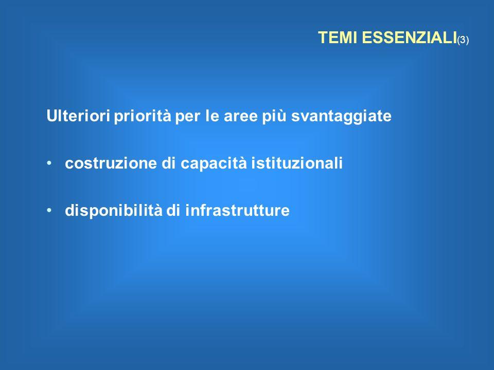 Ulteriori priorità per le aree più svantaggiate costruzione di capacità istituzionali disponibilità di infrastrutture TEMI ESSENZIALI (3)