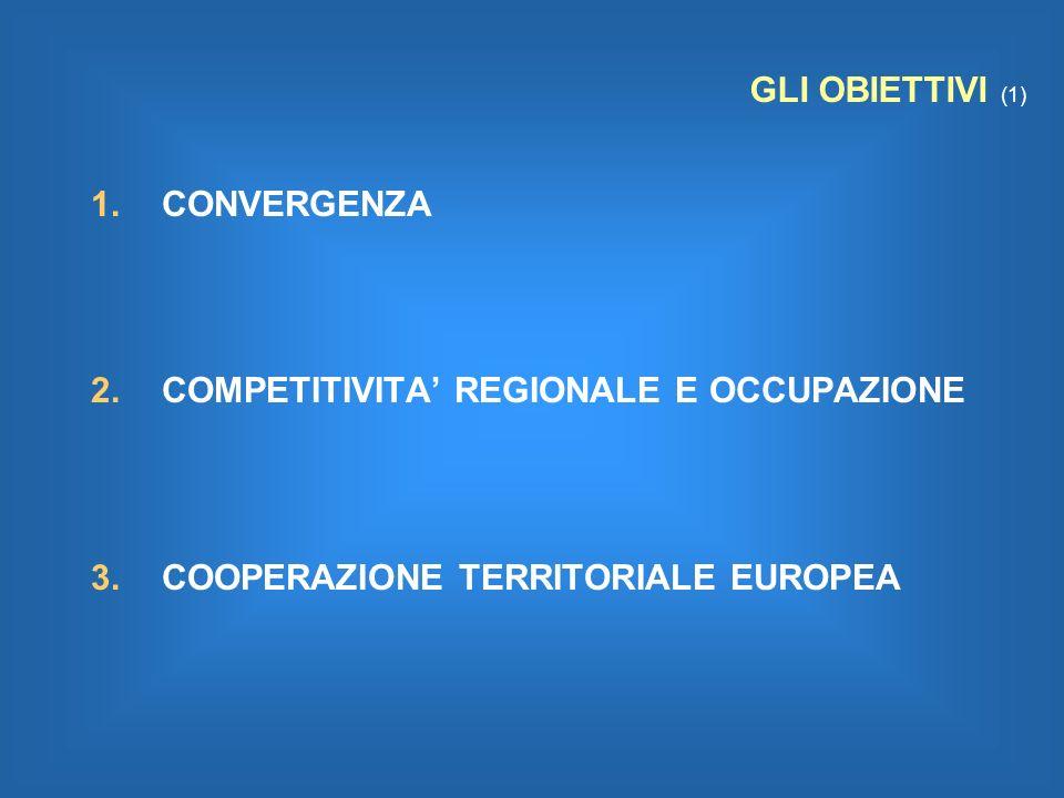 1.CONVERGENZA 2.COMPETITIVITA REGIONALE E OCCUPAZIONE 3.COOPERAZIONE TERRITORIALE EUROPEA GLI OBIETTIVI (1)
