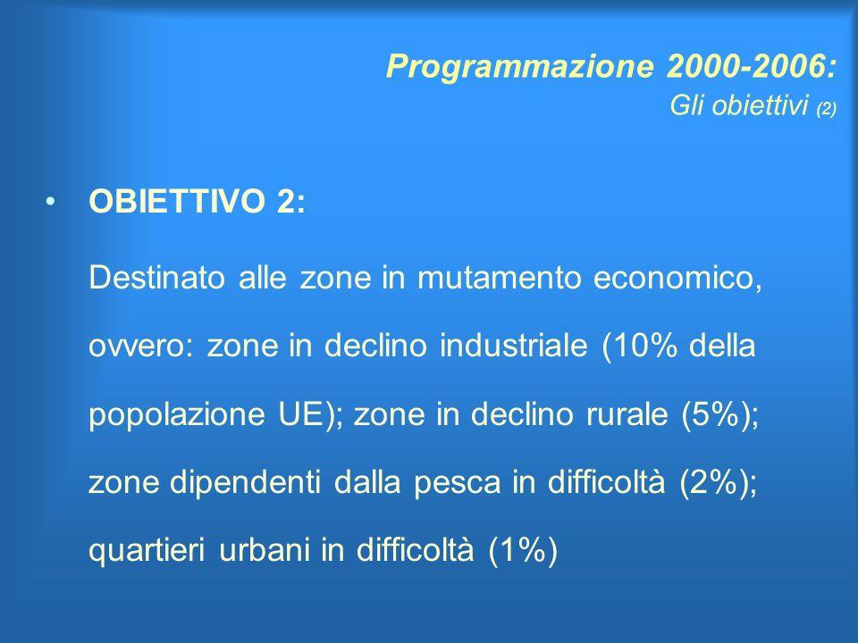 Programmazione 2000-2006: Gli obiettivi (2) OBIETTIVO 2: Destinato alle zone in mutamento economico, ovvero: zone in declino industriale (10% della popolazione UE); zone in declino rurale (5%); zone dipendenti dalla pesca in difficoltà (2%); quartieri urbani in difficoltà (1%)