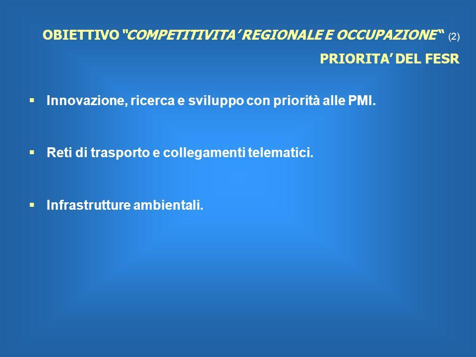 Innovazione, ricerca e sviluppo con priorità alle PMI.