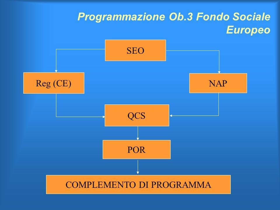Programmazione Ob.3 Fondo Sociale Europeo SEO POR COMPLEMENTO DI PROGRAMMA QCS Reg (CE) NAP
