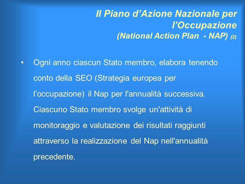 Il Piano dAzione Nazionale per lOccupazione (National Action Plan - NAP) (2) Ogni anno ciascun Stato membro, elabora tenendo conto della SEO (Strategia europea per loccupazione) il Nap per l annualità successiva.