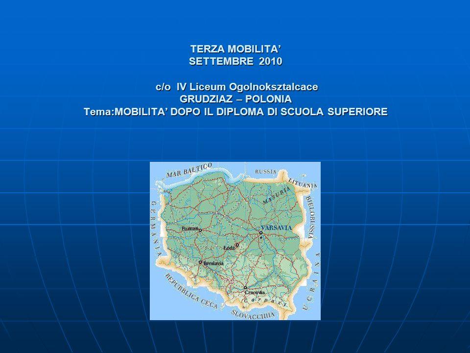 TERZA MOBILITA SETTEMBRE 2010 c/o IV Liceum Ogolnoksztalcace GRUDZIAZ – POLONIA Tema:MOBILITA DOPO IL DIPLOMA DI SCUOLA SUPERIORE