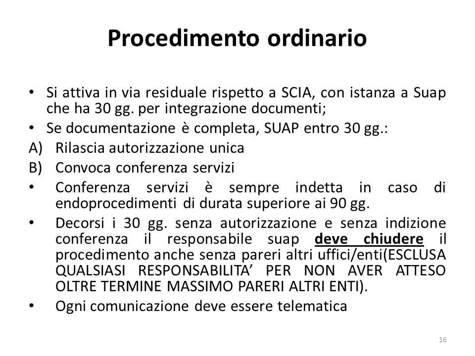 Procedimento ordinario Si attiva in via residuale rispetto a SCIA, con istanza a Suap che ha 30 gg. per integrazione documenti; Se documentazione è co
