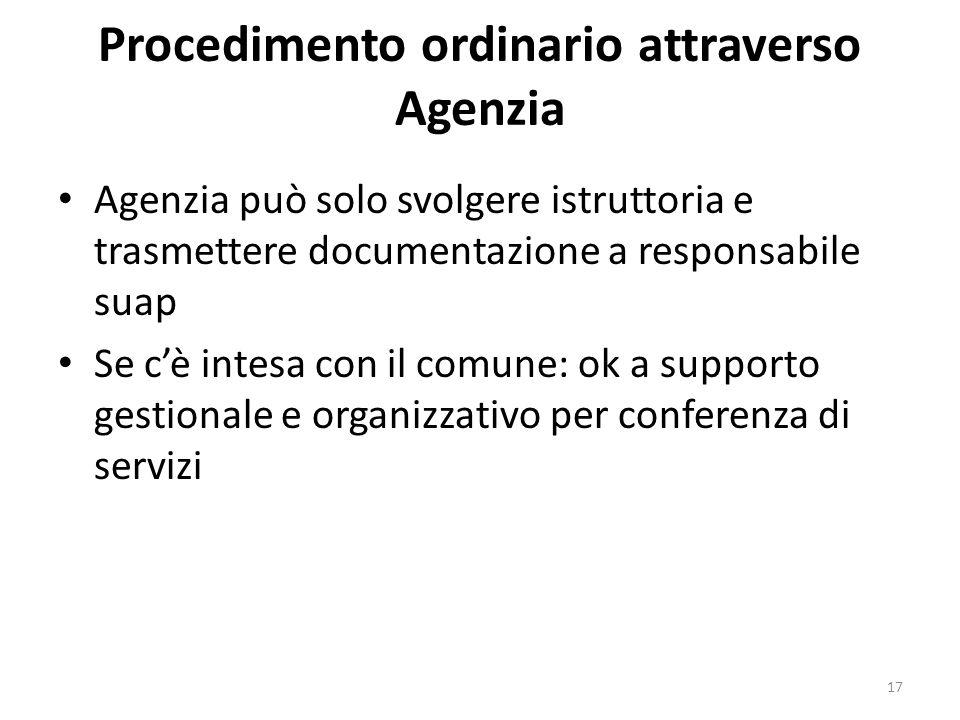 Procedimento ordinario attraverso Agenzia Agenzia può solo svolgere istruttoria e trasmettere documentazione a responsabile suap Se cè intesa con il comune: ok a supporto gestionale e organizzativo per conferenza di servizi 17