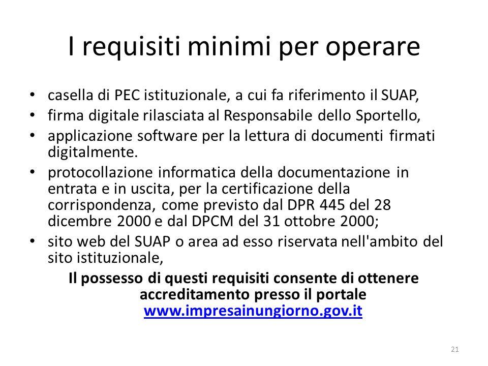 I requisiti minimi per operare casella di PEC istituzionale, a cui fa riferimento il SUAP, firma digitale rilasciata al Responsabile dello Sportello, applicazione software per la lettura di documenti firmati digitalmente.