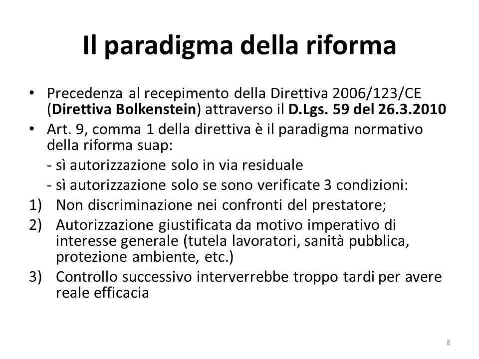Il paradigma della riforma Precedenza al recepimento della Direttiva 2006/123/CE (Direttiva Bolkenstein) attraverso il D.Lgs. 59 del 26.3.2010 Art. 9,