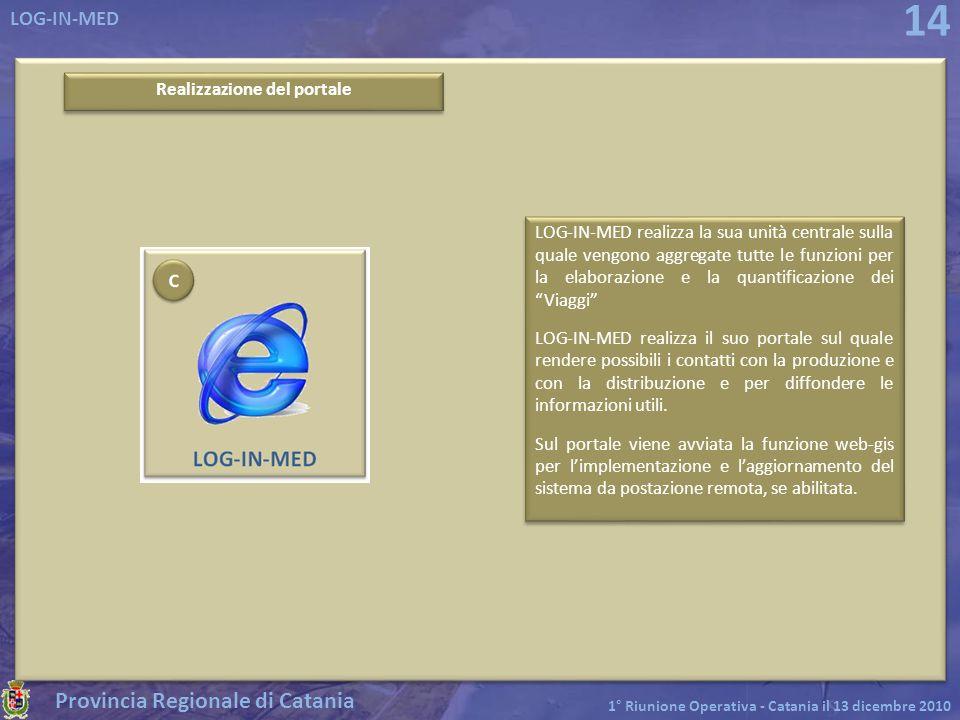 Provincia Regionale di Catania LOG-IN-MED 1° Riunione Operativa - Catania il 13 dicembre 2010 14 LOG-IN-MED realizza la sua unità centrale sulla quale