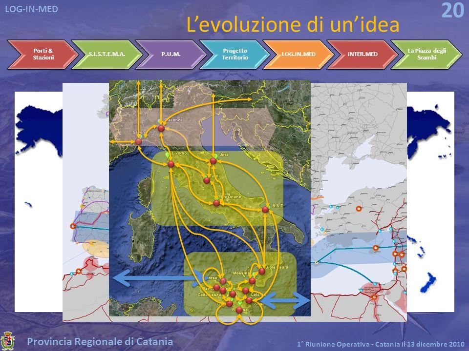 Provincia Regionale di Catania LOG-IN-MED 1° Riunione Operativa - Catania il 13 dicembre 2010 20 Levoluzione di unidea Porti & Stazioni S.I.S.T.E.M.A.
