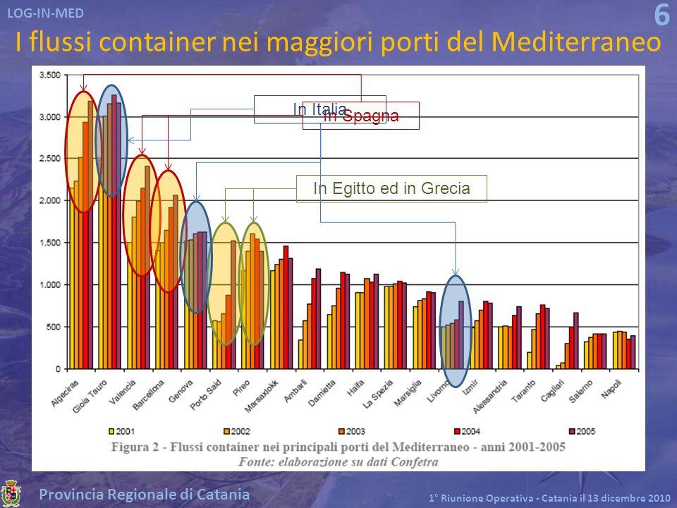 Provincia Regionale di Catania LOG-IN-MED 1° Riunione Operativa - Catania il 13 dicembre 2010 6 In Spagna In Egitto ed in Grecia In Italia I flussi co