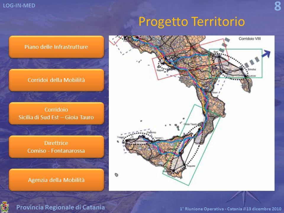 Provincia Regionale di Catania LOG-IN-MED 1° Riunione Operativa - Catania il 13 dicembre 2010 8 Progetto Territorio Piano delle Infrastrutture Corrido