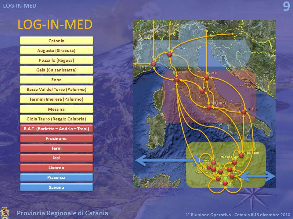 Provincia Regionale di Catania LOG-IN-MED 1° Riunione Operativa - Catania il 13 dicembre 2010 20 Levoluzione di unidea Porti & Stazioni S.I.S.T.E.M.A.P.U.M.