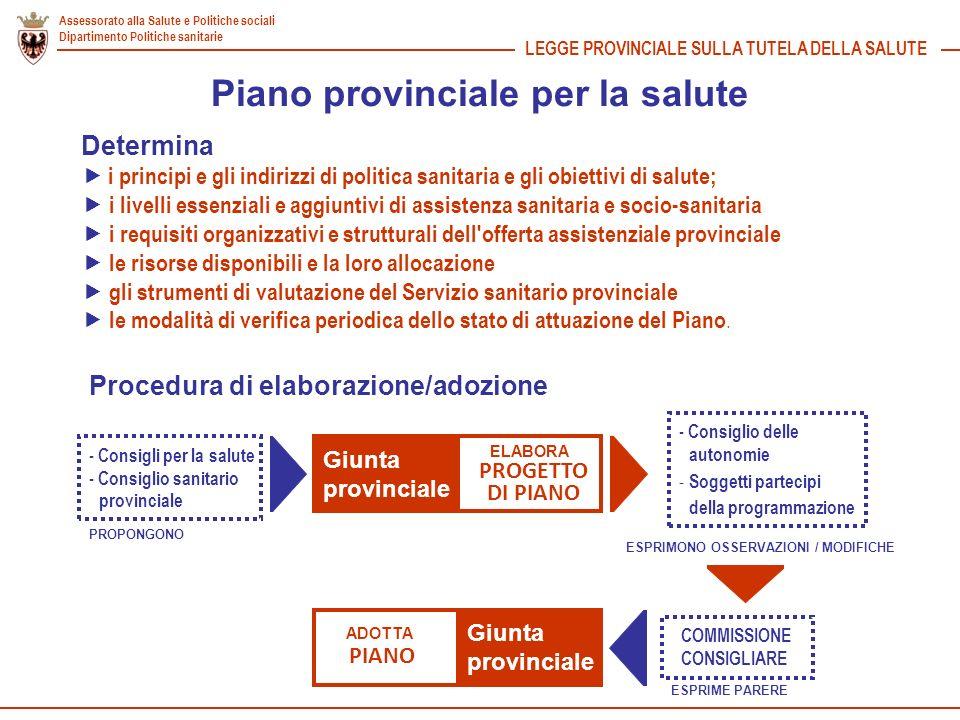 Assessorato alla Salute e Politiche sociali Dipartimento Politiche sanitarie LEGGE PROVINCIALE SULLA TUTELA DELLA SALUTE Piano provinciale per la salu