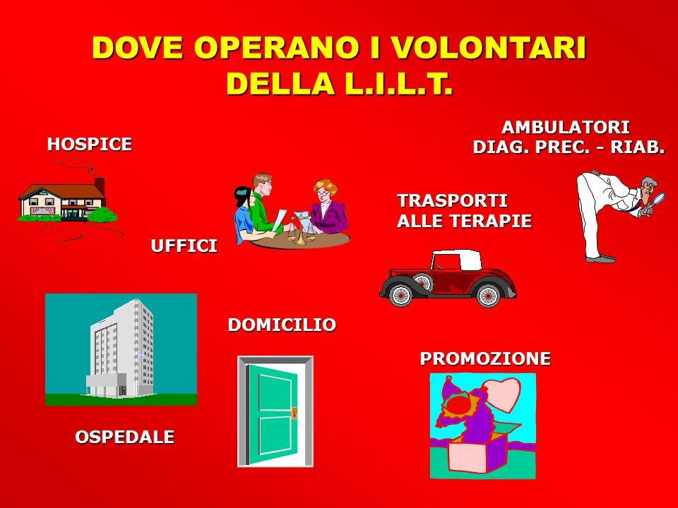 DOVE OPERANO I VOLONTARI DELLA L.I.L.T.