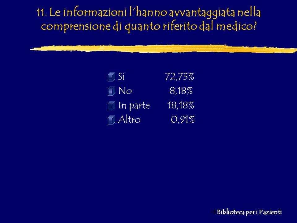 16 Biblioteca per i Pazienti 11. Le informazioni lhanno avvantaggiata nella comprensione di quanto riferito dal medico? 4Si 72,73% 4No 8,18% 4In parte