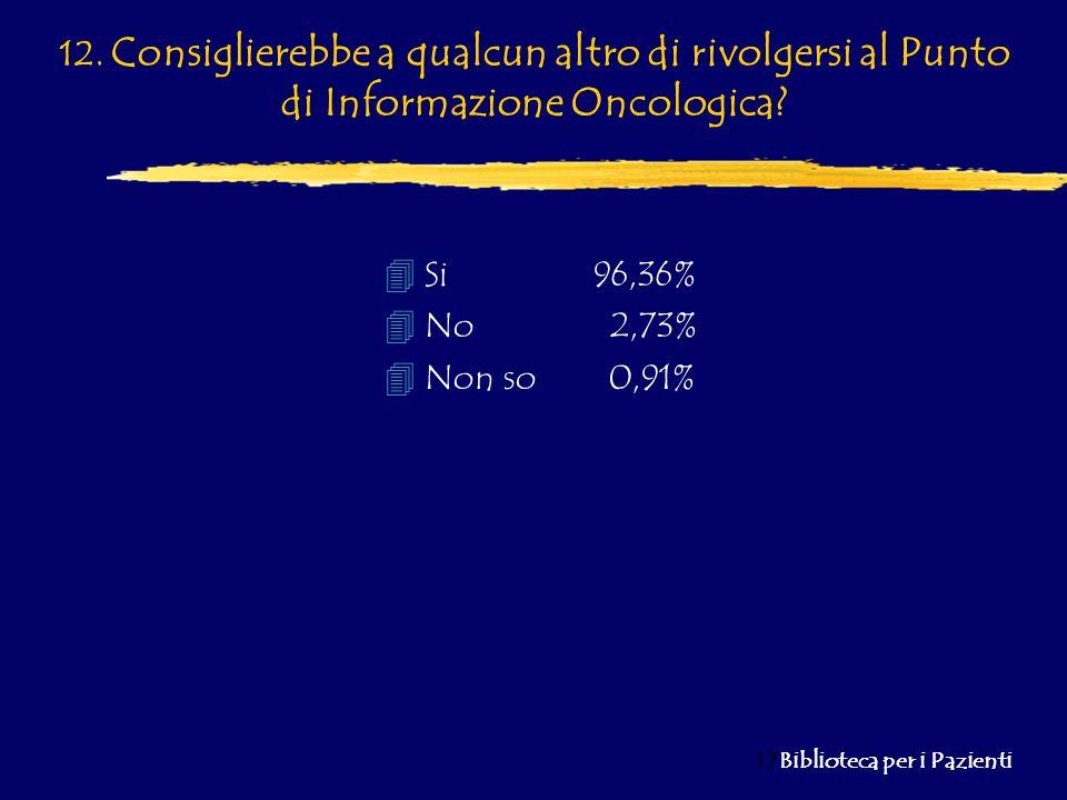 17 Biblioteca per i Pazienti 12. Consiglierebbe a qualcun altro di rivolgersi al Punto di Informazione Oncologica? 4Si 96,36% 4No 2,73% 4Non so 0,91%