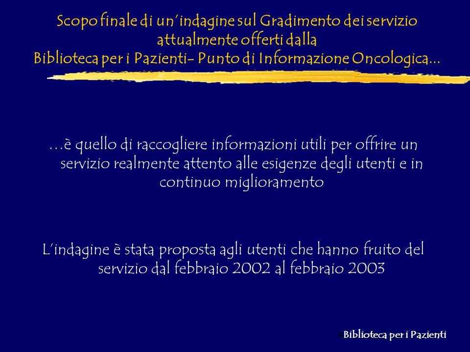 15 Biblioteca per i Pazienti 10.Le informazioni reperite hanno influenzato i rapporti in famiglia.