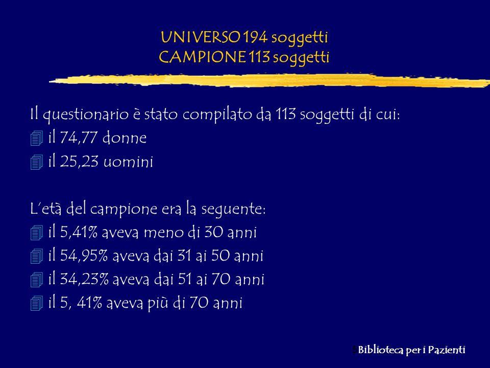 5 Biblioteca per i Pazienti UNIVERSO 194 soggetti CAMPIONE 113 soggetti Il questionario è stato compilato da 113 soggetti di cui: 4il 74,77 donne 4il