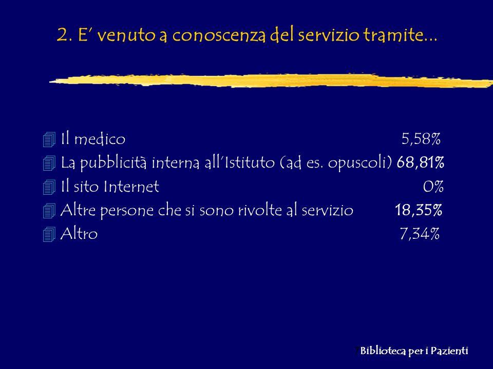 8 Biblioteca per i Pazienti 4Pessimo 0,90% 4Discreto 4,55% 4Buono 51,82% 4Ottimo 42,73% 3.