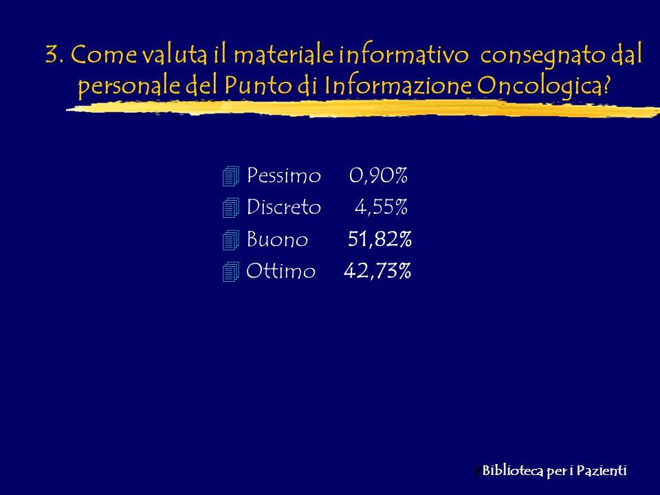 8 Biblioteca per i Pazienti 4Pessimo 0,90% 4Discreto 4,55% 4Buono 51,82% 4Ottimo 42,73% 3. Come valuta il materiale informativo consegnato dal persona