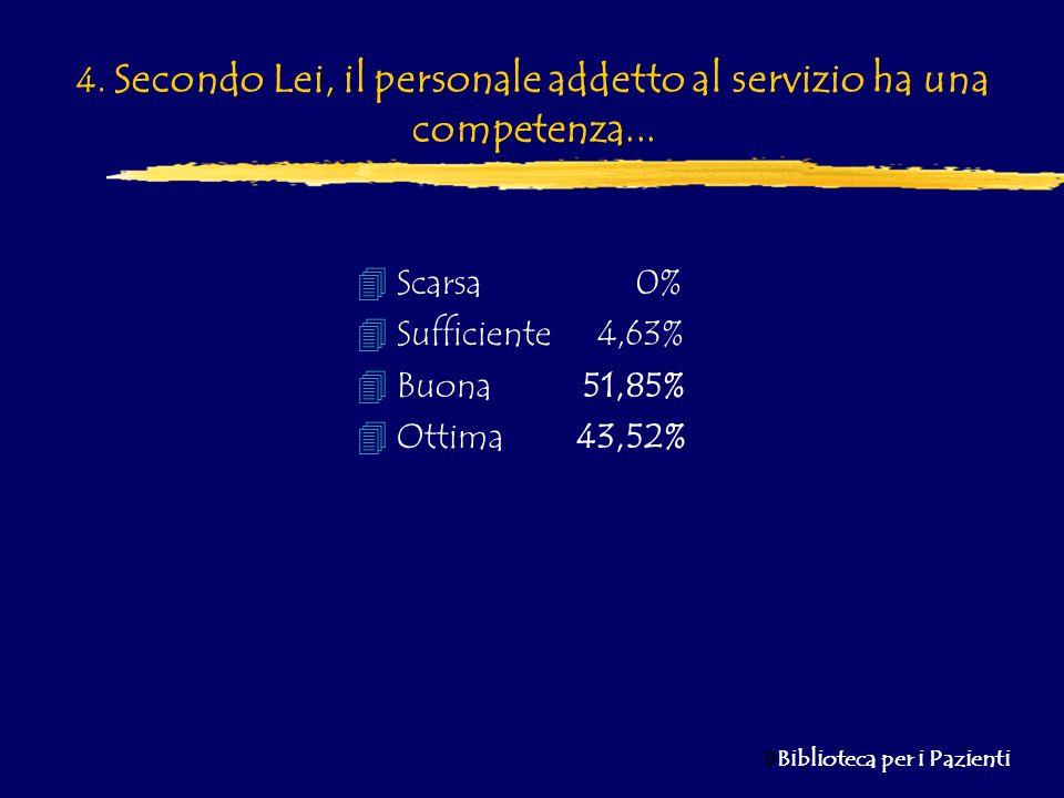 9 Biblioteca per i Pazienti 4Scarsa 0% 4Sufficiente 4,63% 4Buona 51,85% 4Ottima 43,52% 4. Secondo Lei, il personale addetto al servizio ha una compete