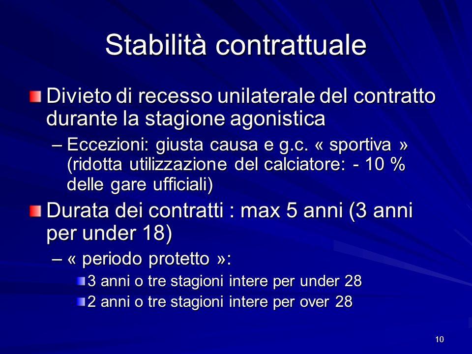 10 Stabilità contrattuale Divieto di recesso unilaterale del contratto durante la stagione agonistica –Eccezioni: giusta causa e g.c.
