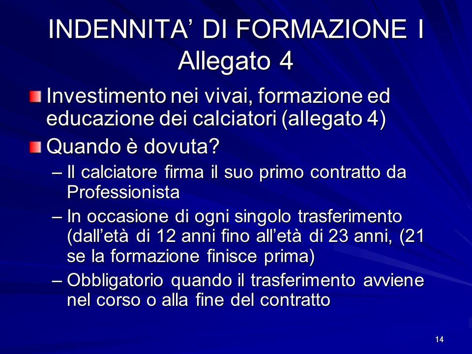 14 INDENNITA DI FORMAZIONE I Allegato 4 Investimento nei vivai, formazione ed educazione dei calciatori (allegato 4) Quando è dovuta? –Il calciatore f