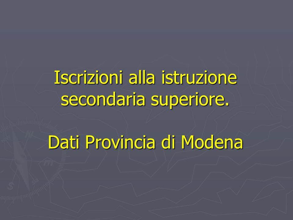 Iscrizioni alla istruzione secondaria superiore. Dati Provincia di Modena