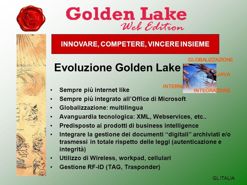 INNOVARE, COMPETERE, VINCERE INSIEME GL ITALIA Evoluzione Golden Lake Sempre più internet like Sempre più integrato allOffice di Microsoft Globalizzazione: multilingua Avanguardia tecnologica: XML, Webservices, etc..