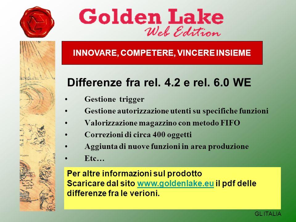 INNOVARE, COMPETERE, VINCERE INSIEME GL ITALIA Differenze fra rel. 4.2 e rel. 6.0 WE Gestione trigger Gestione autorizzazione utenti su specifiche fun
