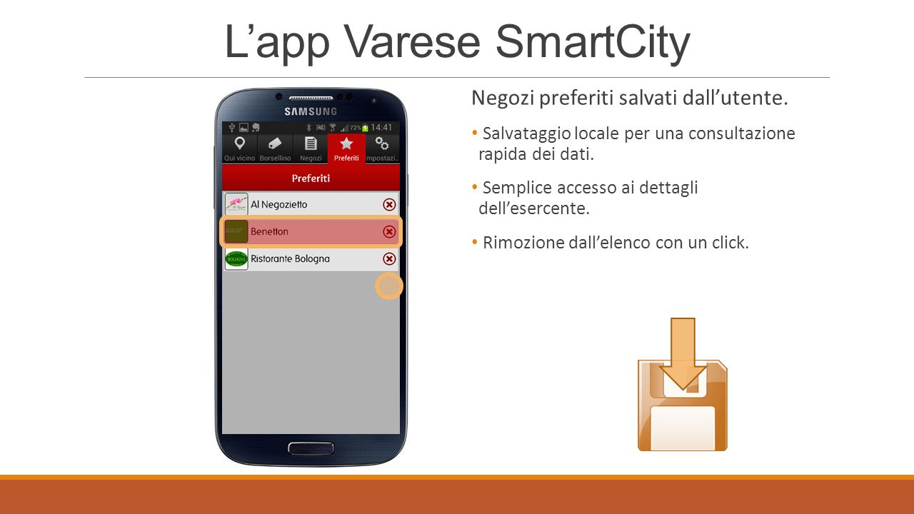 Lapp Varese SmartCity Dettagli promozioni.Struttura e interfaccia complete e immediate.