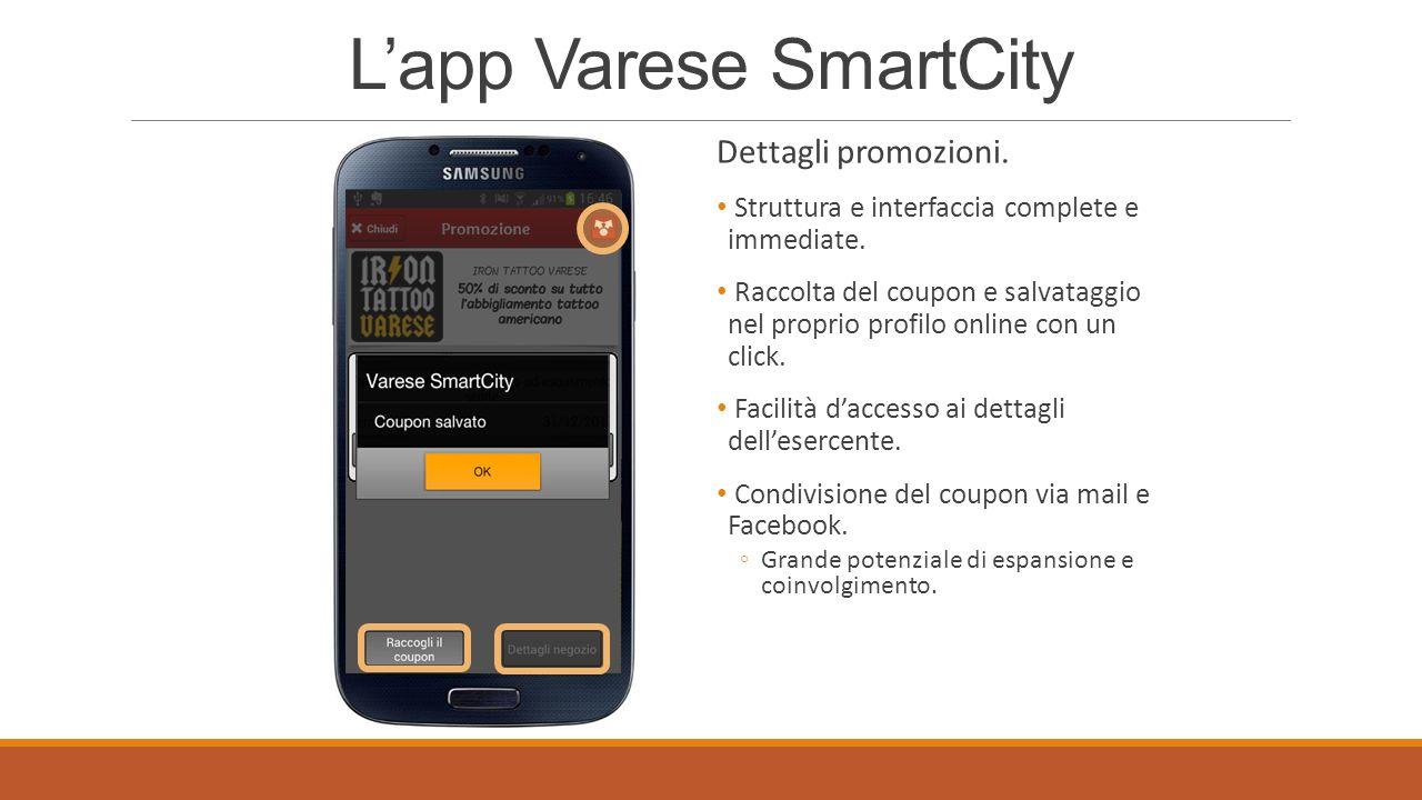 Lapp Varese SmartCity Dettagli coupon.Visualizzazione delle informazioni dettagliate del coupon.