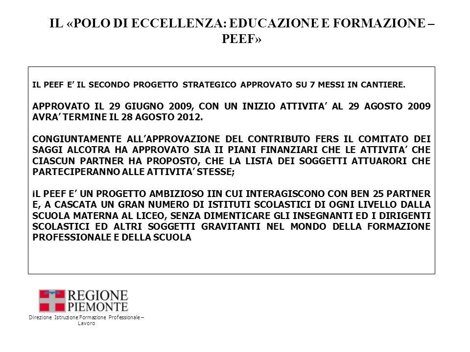 ATTIVITA Att.7 / Act 7 LOTTA CONTRO L ABBANDONO SCOLASTICO LUTTE CONTRE LE DECROCHAGE Att.