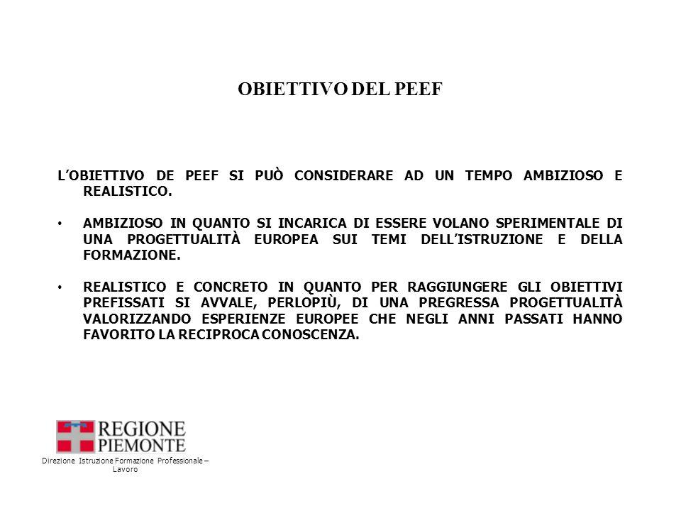 COINVOLGIMENTO FINANZIARIO ITALIA 4.771.913,00 FRANCIA 4.706.049,00 TOTALE9.477.962,00 Direzione Istruzione Formazione Professionale – Lavoro