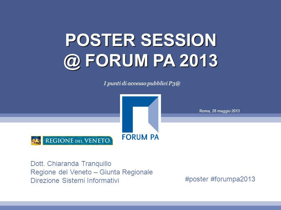 POSTER SESSION @ FORUM PA 2013 I punti di accesso pubblici P3@ Dott.