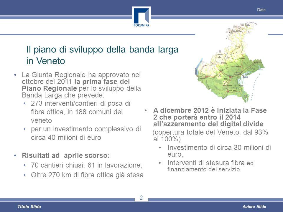 Data 2 Titolo Slide Il piano di sviluppo della banda larga in Veneto Autore Slide A dicembre 2012 è iniziata la Fase 2 che porterà entro il 2014 allazzeramento del digital divide (copertura totale del Veneto: dal 93% al 100%) Investimento di circa 30 milioni di euro, Interventi di stesura fibra ed finanziamento del servizio La Giunta Regionale ha approvato nel ottobre del 2011 la prima fase del Piano Regionale per lo sviluppo della Banda Larga che prevede: 273 interventi/cantieri di posa di fibra ottica, in 188 comuni del veneto per un investimento complessivo di circa 40 milioni di euro Risultati ad aprile scorso: 70 cantieri chiusi, 61 in lavorazione; Oltre 270 km di fibra ottica già stesa