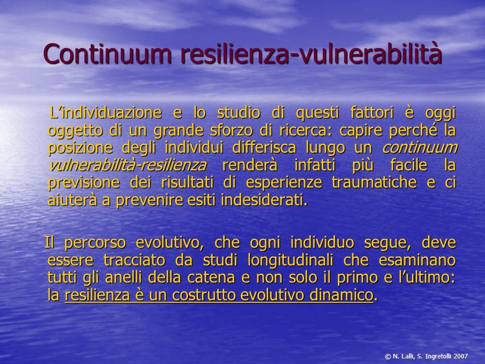 Continuum resilienza-vulnerabilità Lindividuazione e lo studio di questi fattori è oggi oggetto di un grande sforzo di ricerca: capire perché la posiz