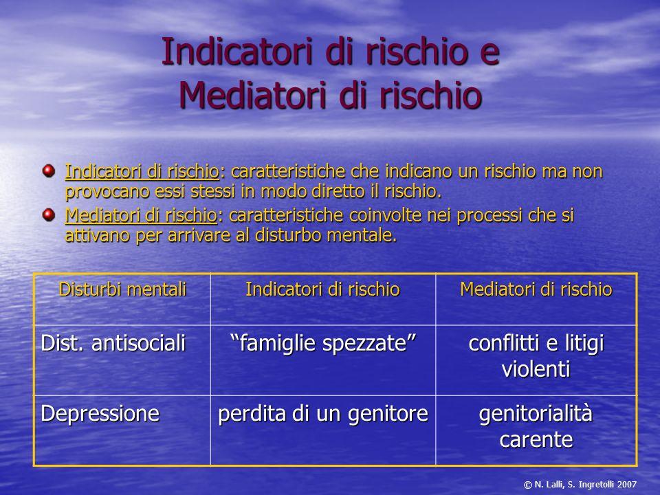 Indicatori di rischio e Mediatori di rischio Indicatori di rischio: caratteristiche che indicano un rischio ma non provocano essi stessi in modo diret