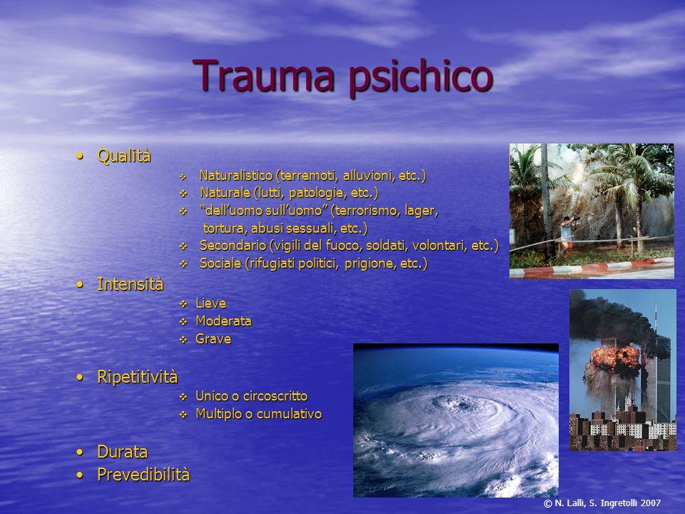 Trauma psichico QualitàQualità Naturalistico (terremoti, alluvioni, etc.) Naturalistico (terremoti, alluvioni, etc.) Naturale (lutti, patologie, etc.)