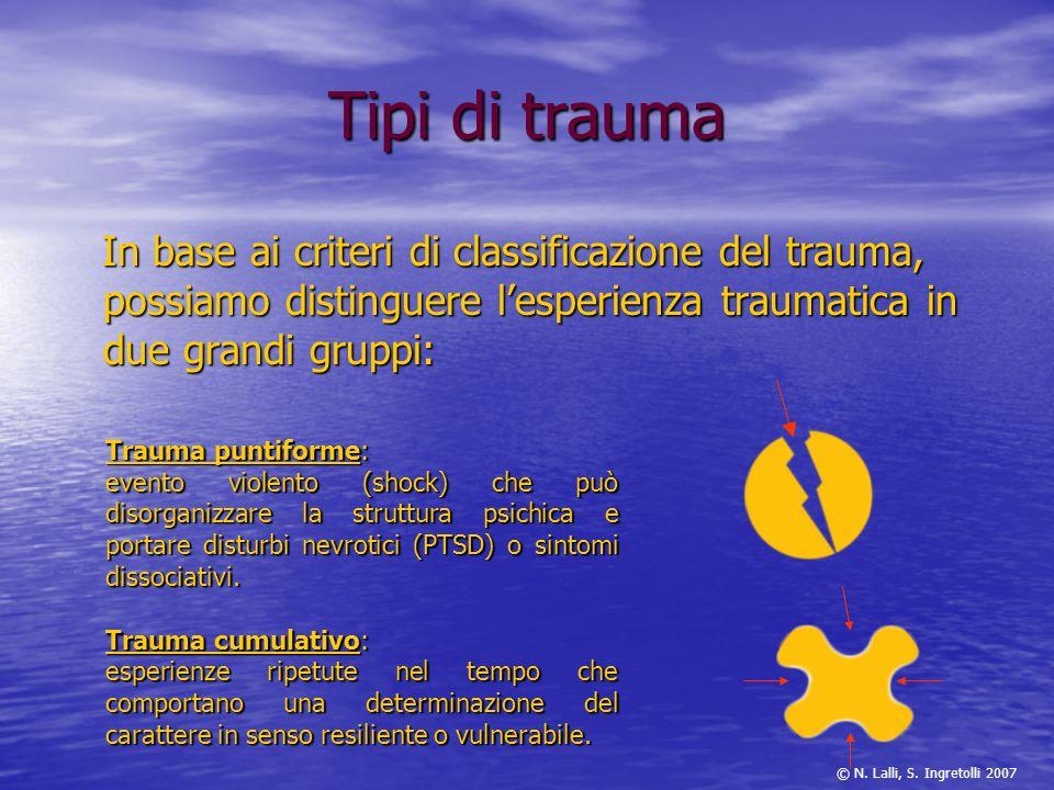 Tipi di trauma In base ai criteri di classificazione del trauma, possiamo distinguere lesperienza traumatica in due grandi gruppi: Trauma puntiforme: