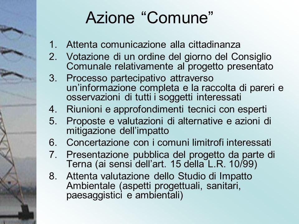 Azione Comune 1.Attenta comunicazione alla cittadinanza 2.Votazione di un ordine del giorno del Consiglio Comunale relativamente al progetto presentat